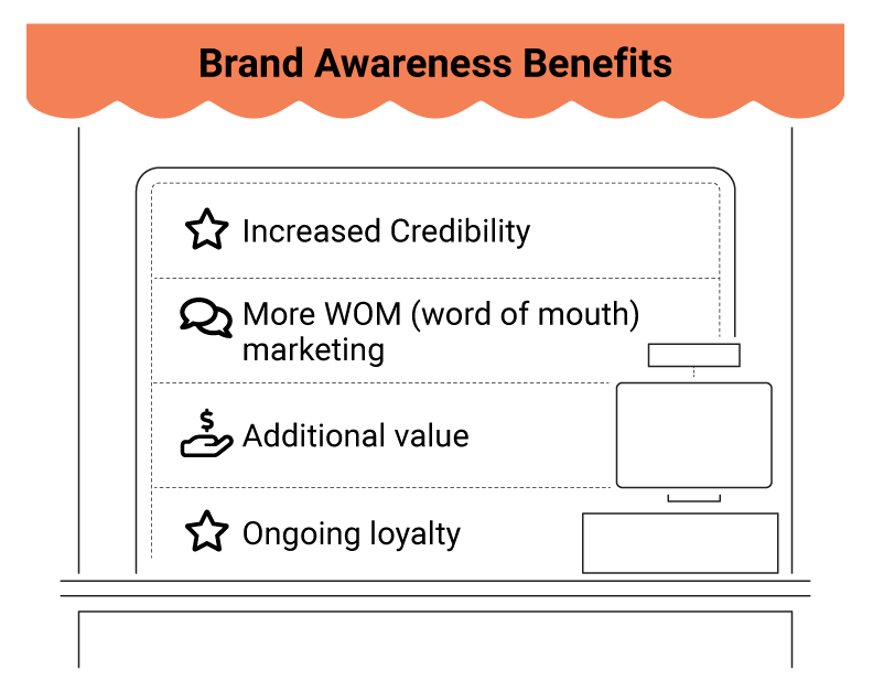 Brand awareness benefits for small business